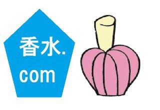 ツイッターへの送信テスト(香水.com)